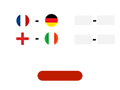 Predictor france germany england italy